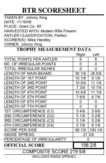 BTR Score Sheet