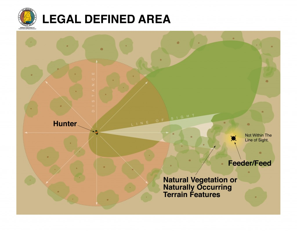 aLegal Defined Area Graphic